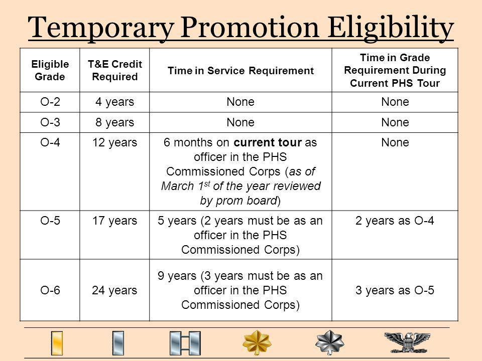 Eligible Grade T&E Credit Required Time in Service Requirement Time in Grade Requirement During Current PHS Tour O-24 yearsNone O-38 yearsNone O-412 y