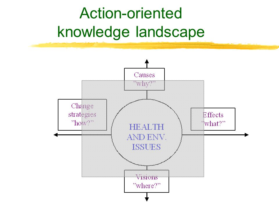 traditional knowledge landscape