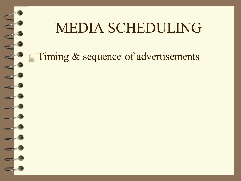 MEDIA SCHEDULING 4 Timing & sequence of advertisements