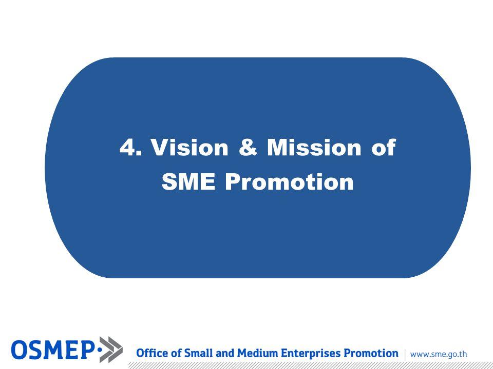 4. Vision & Mission of SME Promotion