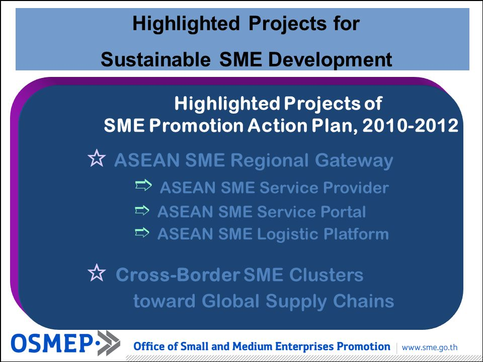 Highlighted Projects of SME Promotion Action Plan, 2010-2012 Highlighted Projects for Sustainable SME Development ASEAN SME Regional Gateway ASEAN SME
