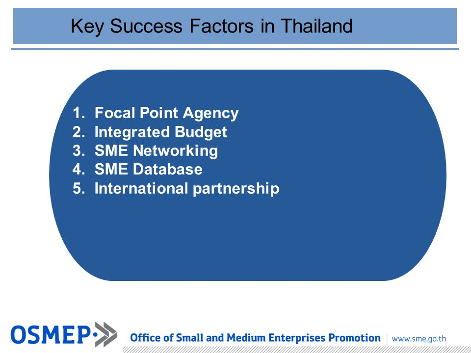 1. Focal Point Agency 2. Integrated Budget 3. SME Networking 4. SME Database 5. International partnership Key Success Factors in Thailand