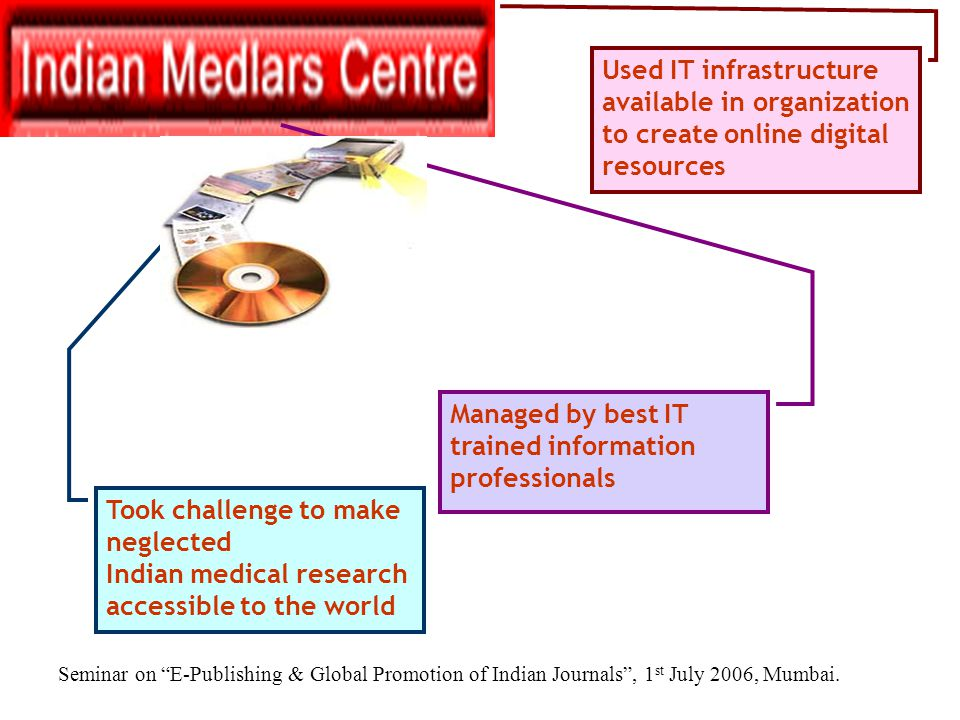 Seminar on E-Publishing & Global Promotion of Indian Journals, 1 st July 2006, Mumbai. Took challenge to make neglected Indian medical research access