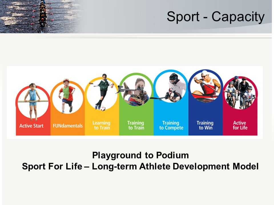 Sport - Capacity Playground to Podium Sport For Life – Long-term Athlete Development Model