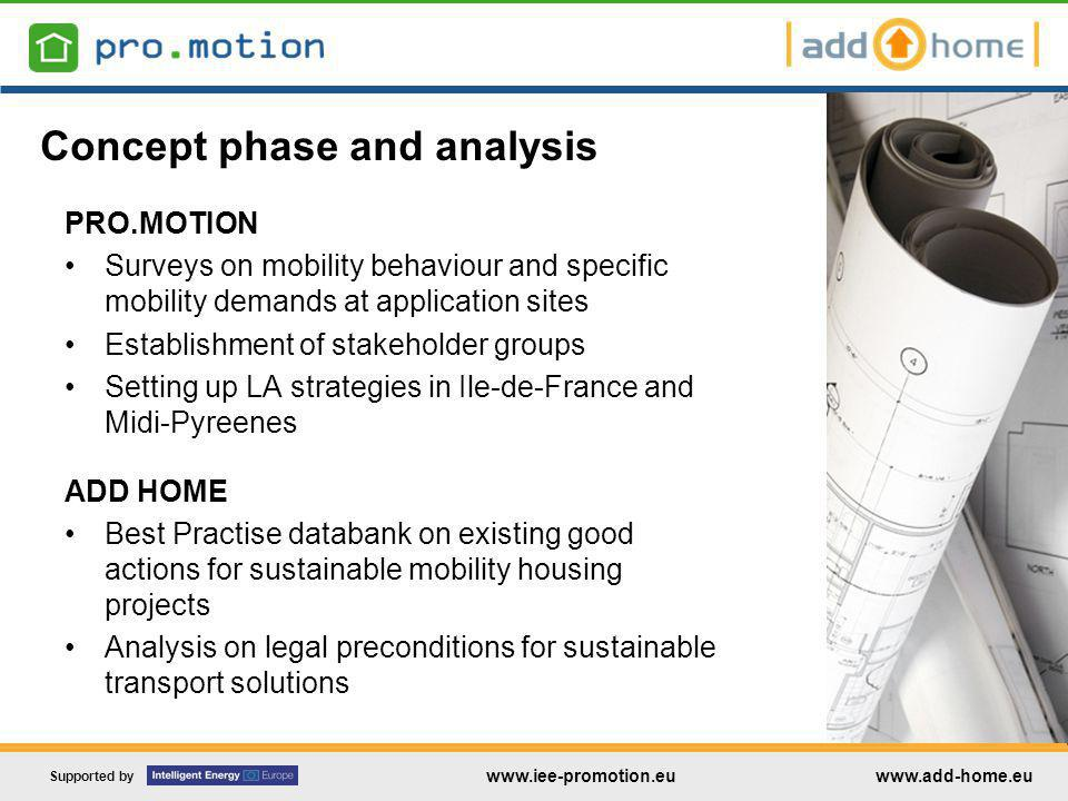 Supported by www.iee-promotion.euwww.add-home.eu Surveys on Mobility patterns and behaviour and Mobility needs and wishes.