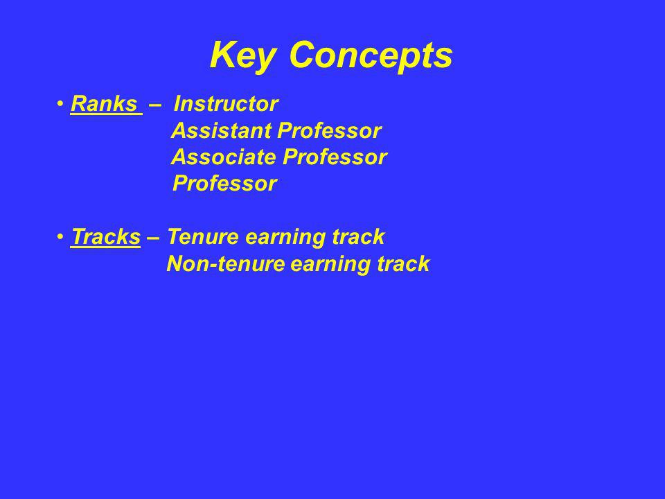 Key Concepts Ranks – Instructor Assistant Professor Associate Professor Professor Tracks – Tenure earning track Non-tenure earning track Note – Tenure decisions are made separately from appointment or promotion decisions.