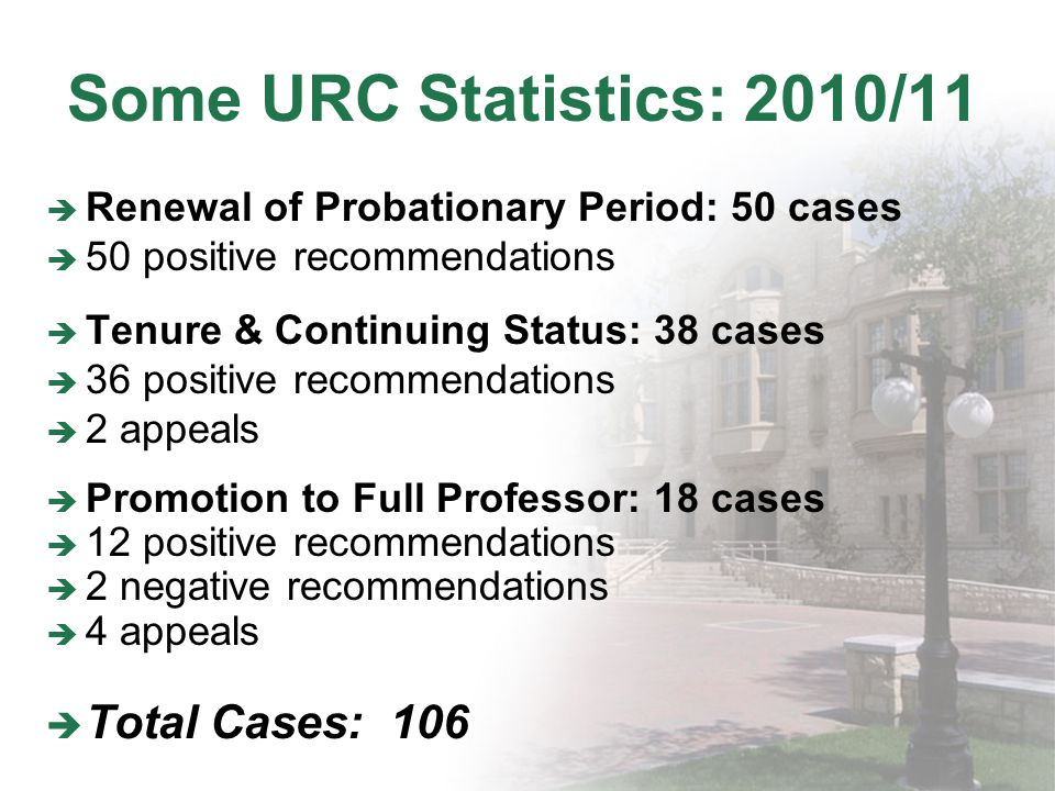 Some URC Statistics: 2010/11 Renewal of Probationary Period: 50 cases 50 positive recommendations Tenure & Continuing Status: 38 cases 36 positive recommendations 2 appeals Promotion to Full Professor: 18 cases 12 positive recommendations 2 negative recommendations 4 appeals Total Cases: 106