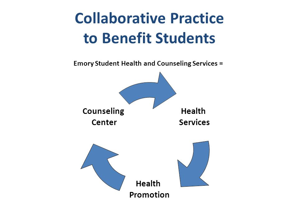 Our (Clinical) Tools Input from referral source (you!) Student self-assessment Clinician/counselor assessment Skill-building, values clarification, motivational interviewing, education Behavioral plan Follow-up