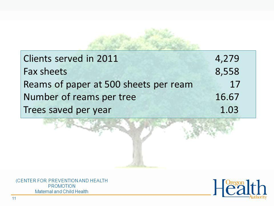 (CENTER FOR PREVENTION AND HEALTH PROMOTION Maternal and Child Health 11 Clients served in 20114,279 Fax sheets8,558 Reams of paper at 500 sheets per ream 17 Number of reams per tree16.67 Trees saved per year 1.03