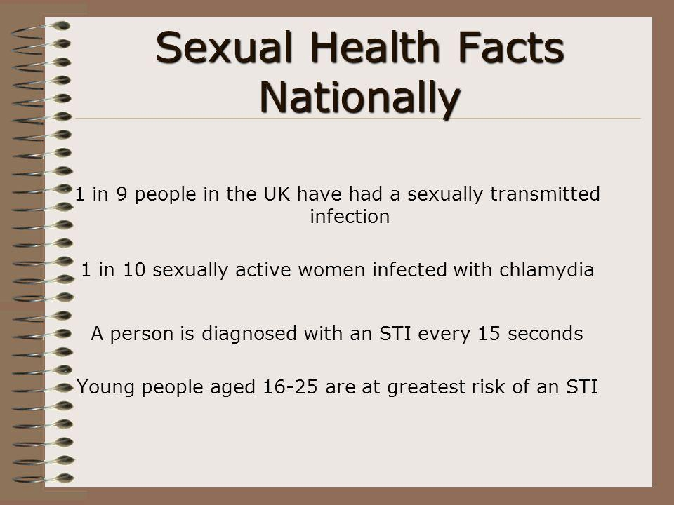 400% increase in diagnosed HIV infections between 1999 and 2002 Chlamydia rates increased five times since 1995 Gonorrhoea & Syphilis rates almost three times national average in 2003 Overuse of termination services Sexual Health Facts Locally