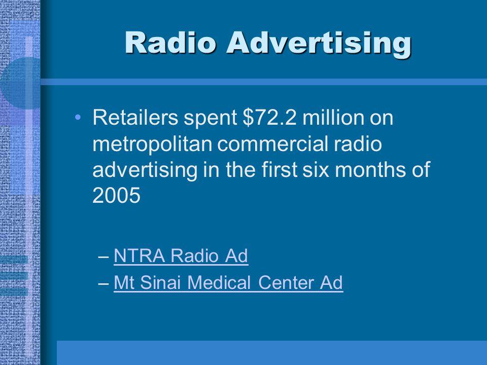 Radio Advertising Retailers spent $72.2 million on metropolitan commercial radio advertising in the first six months of 2005 –NTRA Radio AdNTRA Radio