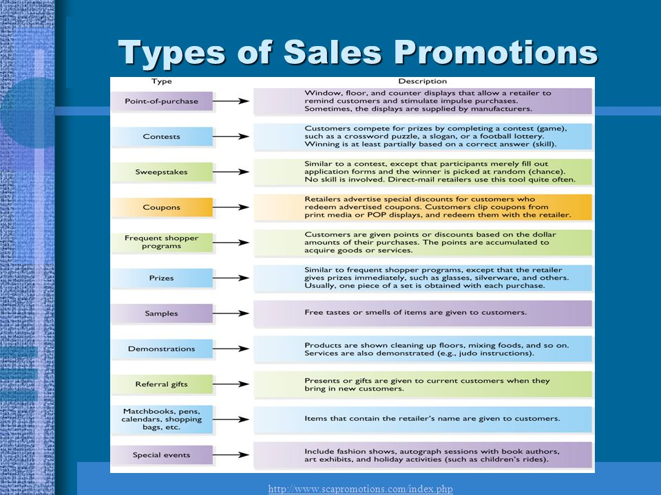 Types of Sales Promotions http://www.scapromotions.com/index.php