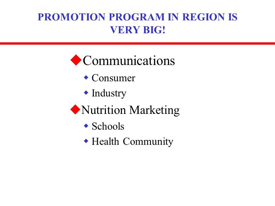 PROMOTION PROGRAM IN REGION IS VERY BIG! uCommunications wConsumer wIndustry uNutrition Marketing wSchools wHealth Community