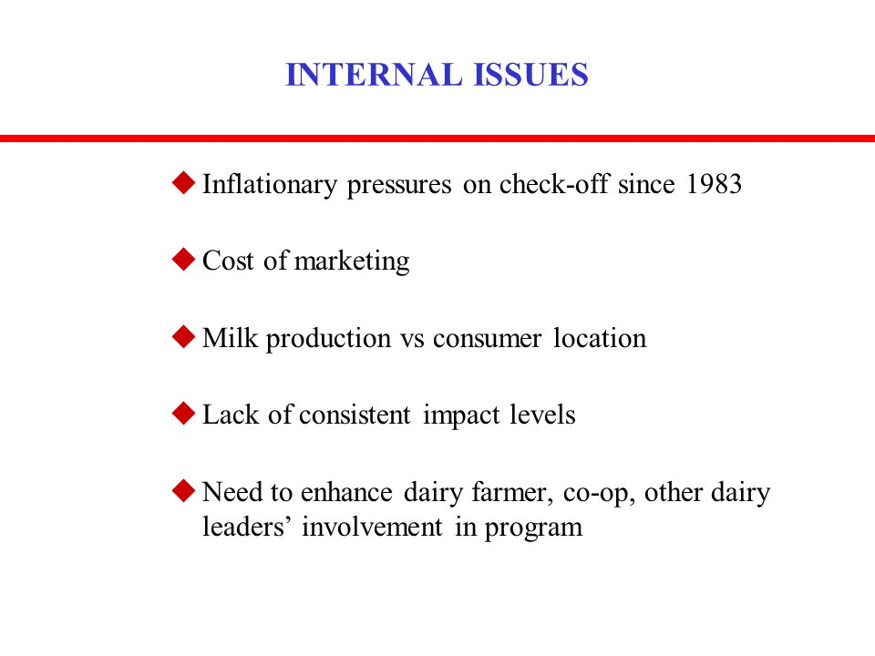 INTERNAL ISSUES uInflationary pressures on check-off since 1983 uCost of marketing uMilk production vs consumer location uLack of consistent impact le
