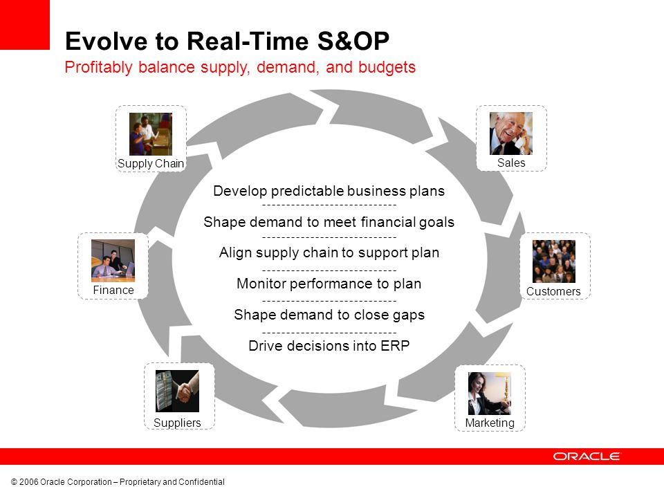 © 2006 Oracle Corporation – Proprietary and Confidential Evolve to Real-Time S&OP Customers Suppliers Develop predictable business plans Shape demand