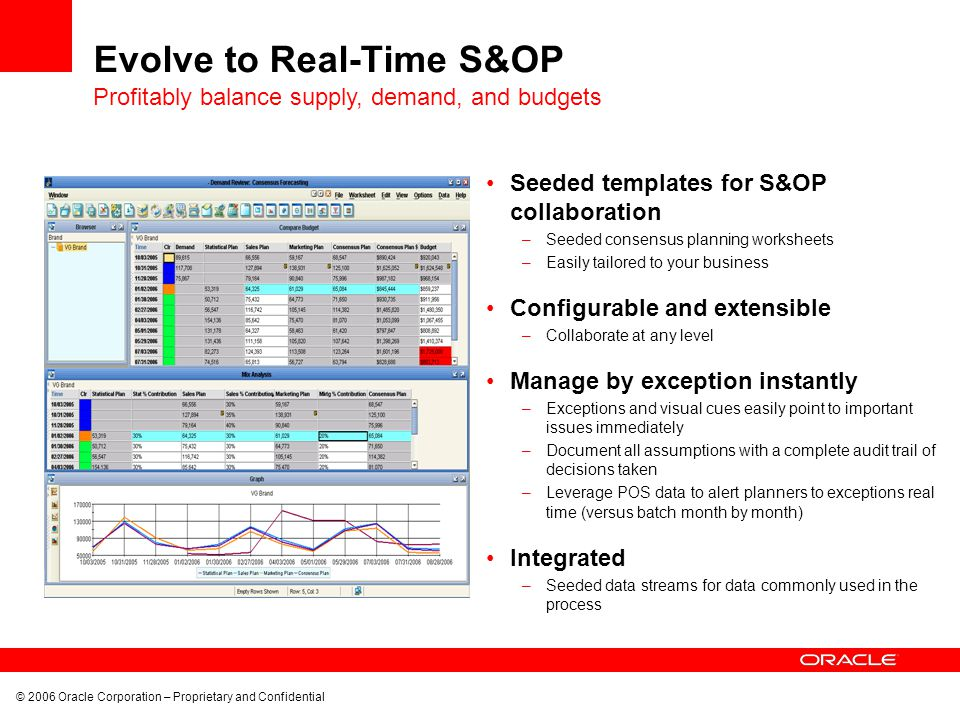 © 2006 Oracle Corporation – Proprietary and Confidential Evolve to Real-Time S&OP Seeded templates for S&OP collaboration –Seeded consensus planning worksheets –Easily tailored to your business Configurable and extensible –Collaborate at any level Manage by exception instantly –Exceptions and visual cues easily point to important issues immediately –Document all assumptions with a complete audit trail of decisions taken –Leverage POS data to alert planners to exceptions real time (versus batch month by month) Integrated –Seeded data streams for data commonly used in the process Profitably balance supply, demand, and budgets