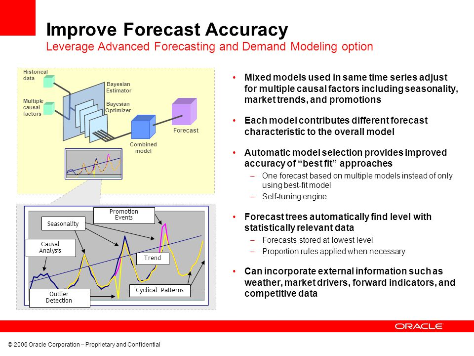 © 2006 Oracle Corporation – Proprietary and Confidential Improve Forecast Accuracy Mixed models used in same time series adjust for multiple causal factors including seasonality, market trends, and promotions Each model contributes different forecast characteristic to the overall model Automatic model selection provides improved accuracy of best fit approaches –One forecast based on multiple models instead of only using best-fit model –Self-tuning engine Forecast trees automatically find level with statistically relevant data –Forecasts stored at lowest level –Proportion rules applied when necessary Can incorporate external information such as weather, market drivers, forward indicators, and competitive data Causal Analysis Outlier Detection Promotion Events Seasonality Cyclical Patterns Trend Historical data Bayesian Estimator Forecast Multiple causal factors Combined model Bayesian Optimizer Leverage Advanced Forecasting and Demand Modeling option