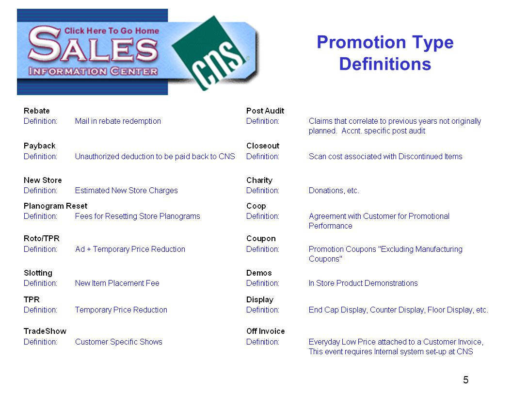 5 Promotion Type Definitions