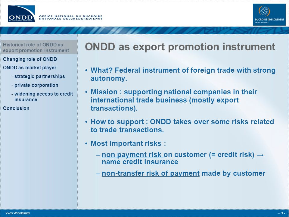 Historical role of ONDD as export promotion instrument Changing role of ONDD ONDD as market player -strategic partnerships -private corporation -widening access to credit insurance Conclusion Yves Windelincx- 14 - Splitting-up of activities between ONDD & Ducroire | Delcredere plc –Ducroire | Delcredere plc : ST standard trade transactions –ONDD (public) : Medium & long term trade transactions ST special trade transactions (dredging works, infrastructure, …) Evolution of insured amounts ONDD-group after creation private company (see next table)