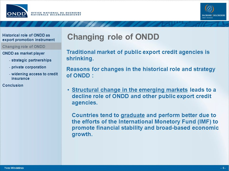 Historical role of ONDD as export promotion instrument Changing role of ONDD ONDD as market player -strategic partnerships -private corporation -widening access to credit insurance Conclusion Yves Windelincx- 5 - Changing role of ONDD Structural change in the emerging markets leads to a decline role of ONDD and other public export credit agencies.