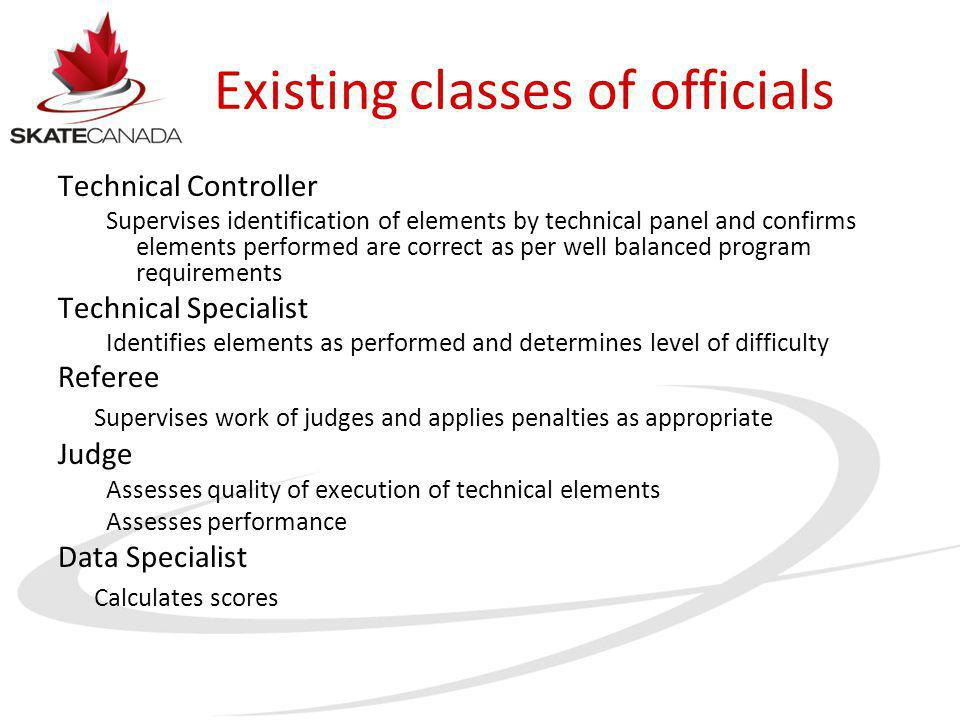 Existing classes of officials Technical Controller Supervises identification of elements by technical panel and confirms elements performed are correc