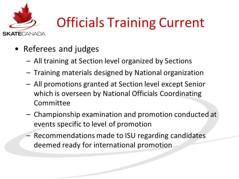 Officials Training Current Referees and judges –All training at Section level organized by Sections –Training materials designed by National organizat