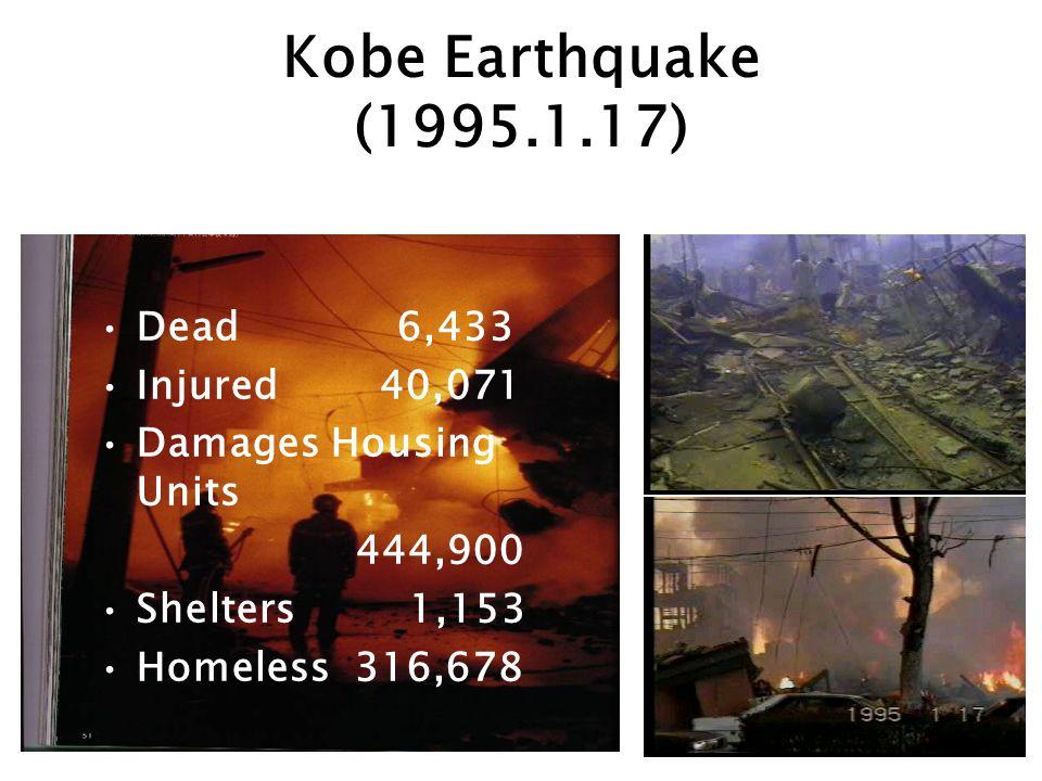 Kobe Earthquake (1995.1.17) Dead 6,433 Injured 40,071 Damages Housing Units 444,900 Shelters 1,153 Homeless 316,678