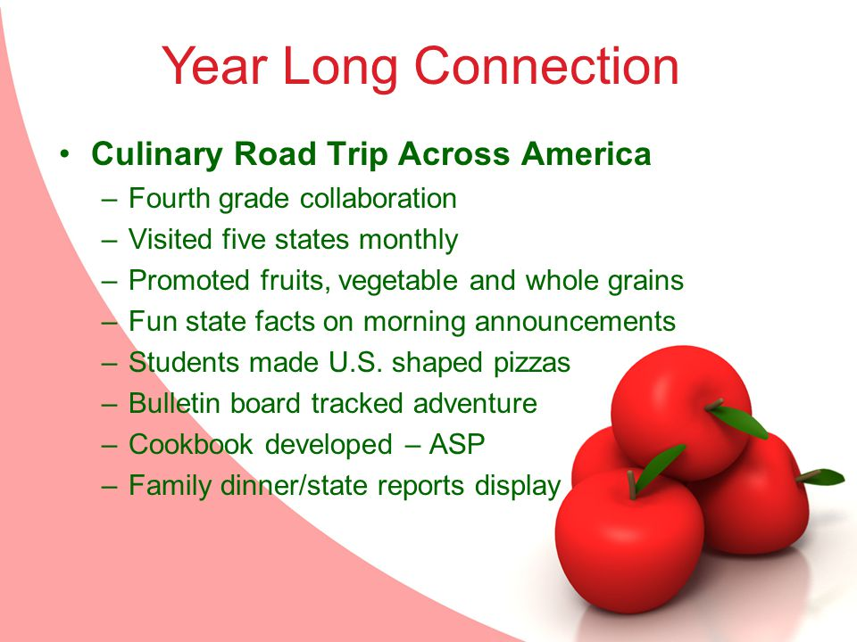 Year Long Connection Culinary Road Trip Across America –Fourth grade collaboration –Visited five states monthly –Promoted fruits, vegetable and whole grains –Fun state facts on morning announcements –Students made U.S.