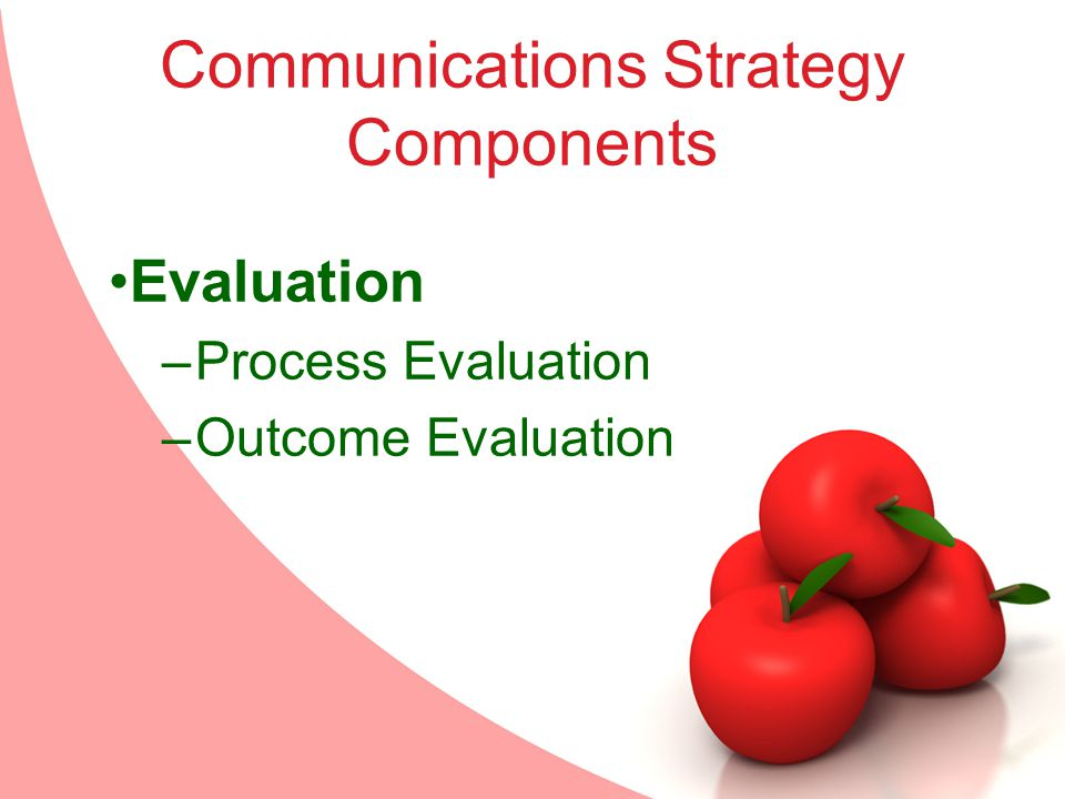 Evaluation –Process Evaluation –Outcome Evaluation Communications Strategy Components