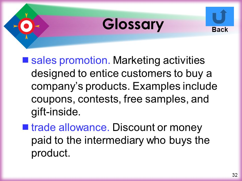 32 Glossary sales promotion. Marketing activities designed to entice customers to buy a companys products. Examples include coupons, contests, free sa