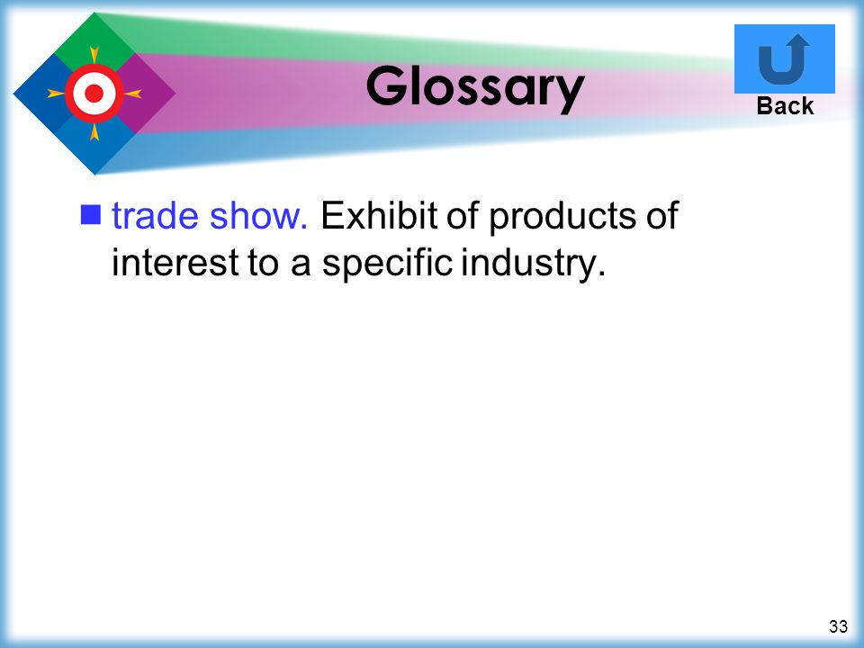 33 Glossary trade show. Exhibit of products of interest to a specific industry. Back