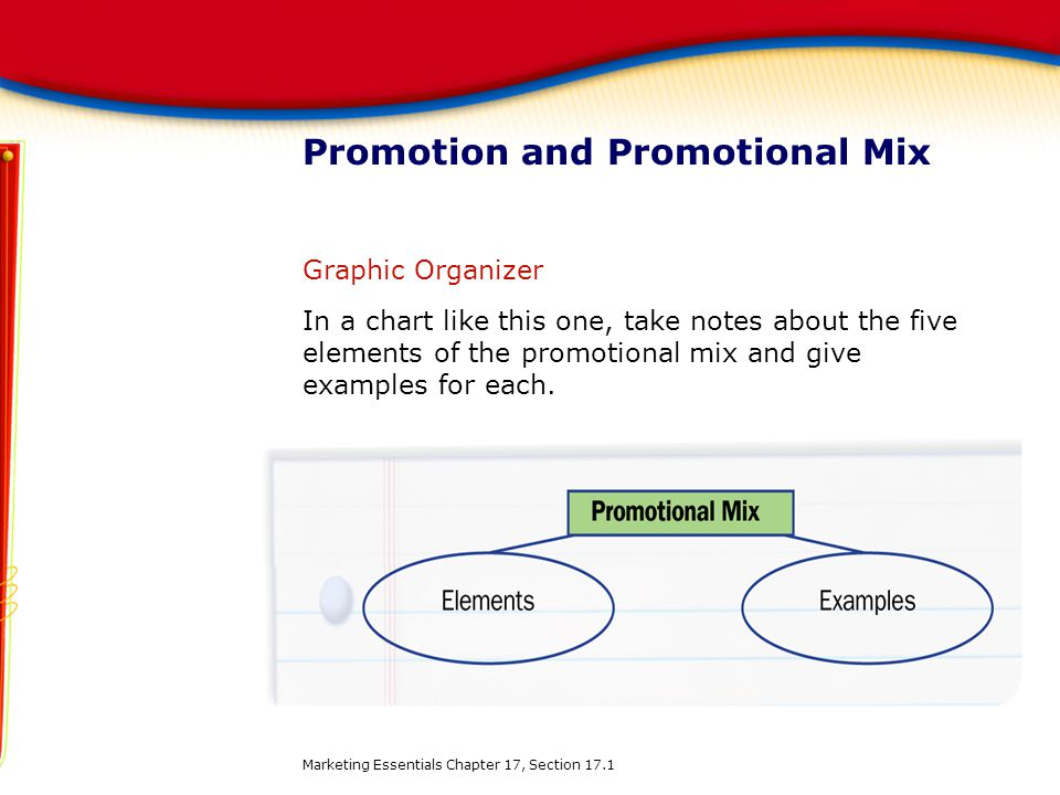 Promotion and Promotional Mix Graphic Organizer In a chart like this one, take notes about the five elements of the promotional mix and give examples for each.