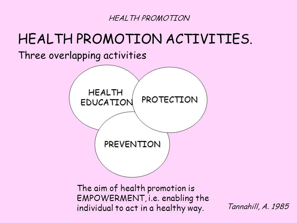 HEALTH PROMOTION HEALTH PROMOTION ACTIVITIES.