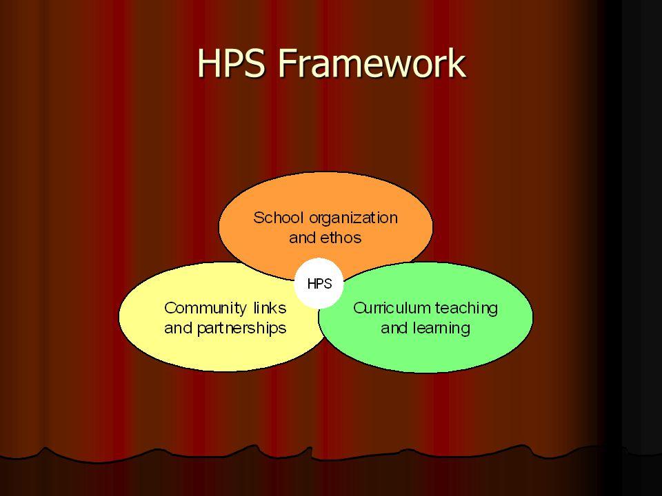 HPS Framework