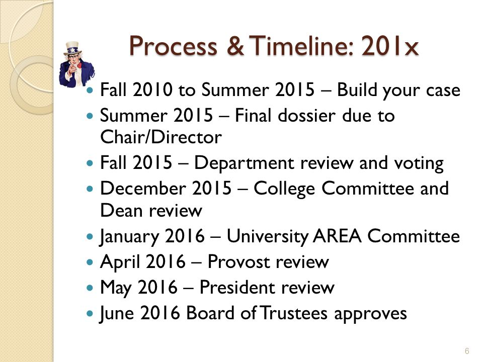 Process & Timeline: 201x Fall 2010 to Summer 2015 – Build your case Summer 2015 – Final dossier due to Chair/Director Fall 2015 – Department review and voting December 2015 – College Committee and Dean review January 2016 – University AREA Committee April 2016 – Provost review May 2016 – President review June 2016 Board of Trustees approves 6