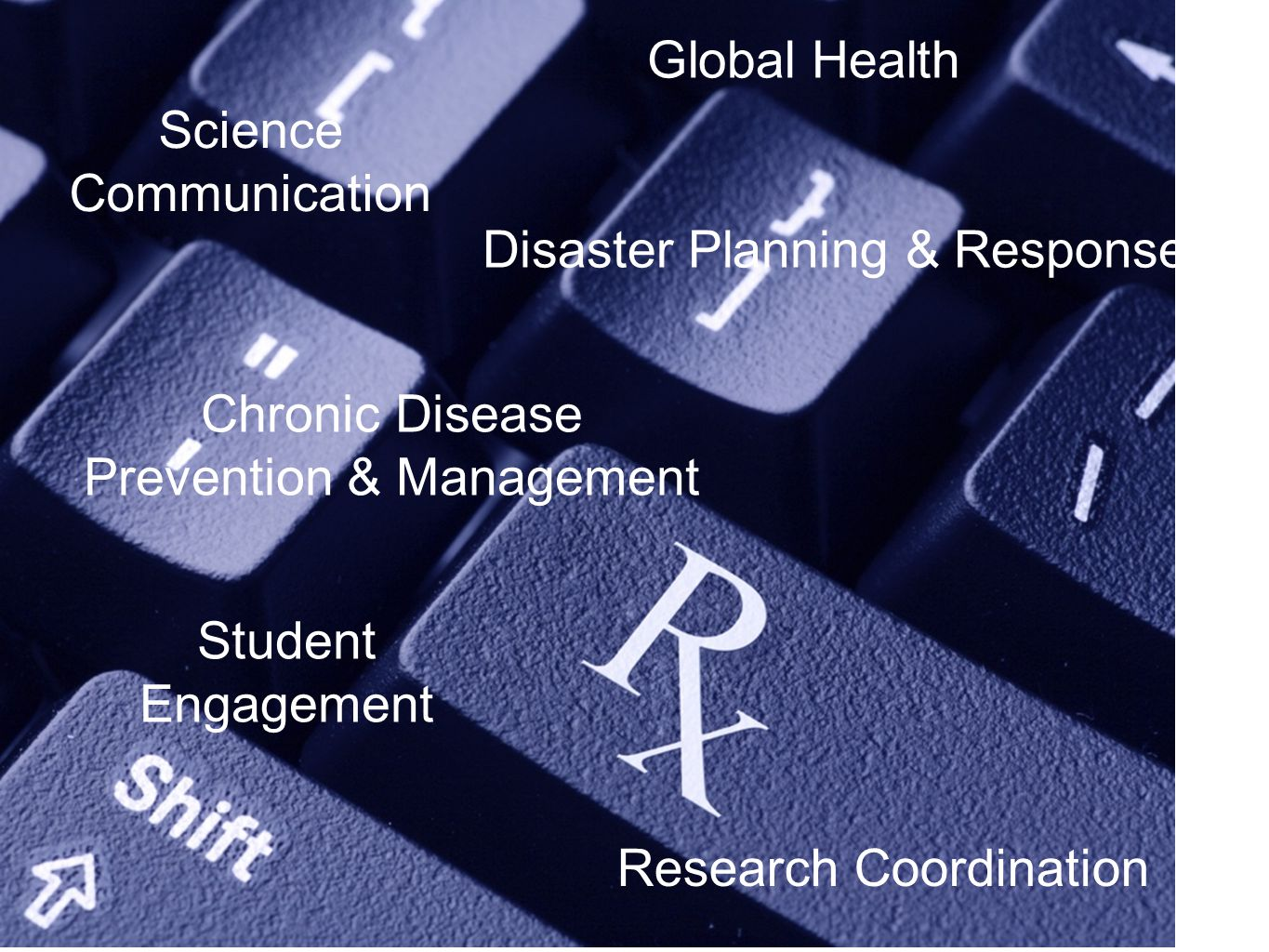 Science Communication Disaster Planning & Response Chronic Disease Prevention & Management Global Health Research Coordination Student Engagement