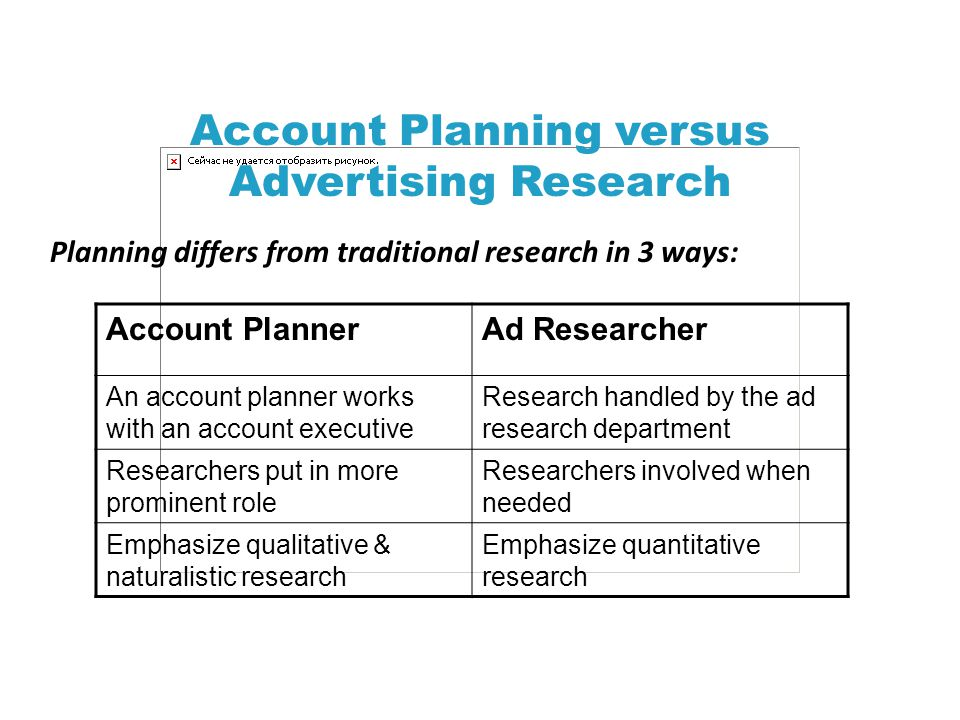 Account Planning versus Advertising Research Planning differs from traditional research in 3 ways: Account PlannerAd Researcher An account planner works with an account executive Research handled by the ad research department Researchers put in more prominent role Researchers involved when needed Emphasize qualitative & naturalistic research Emphasize quantitative research