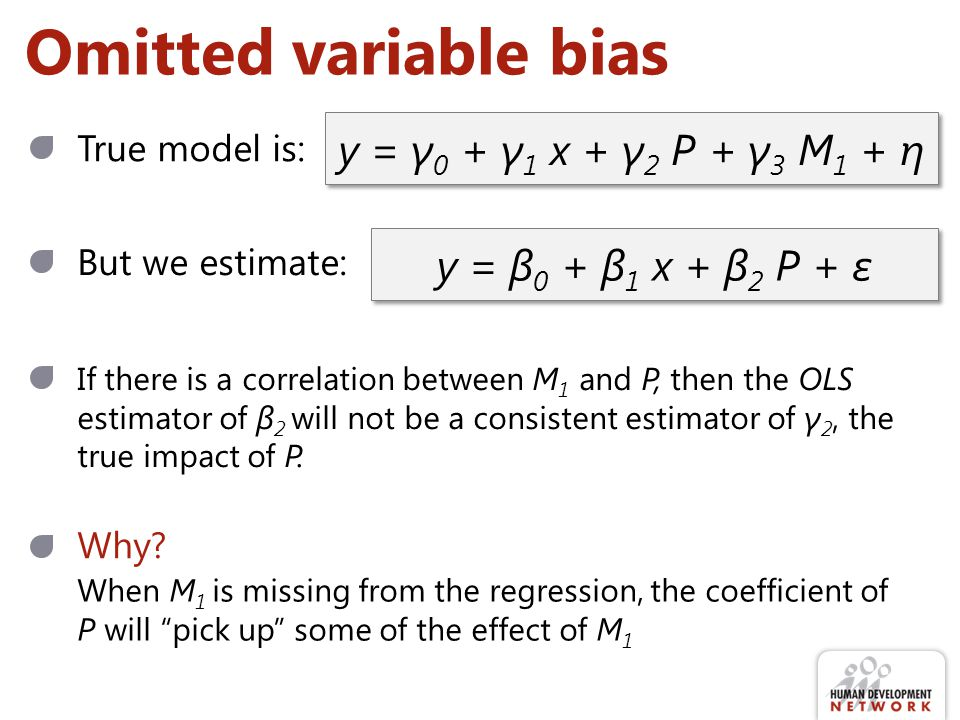 Omitted variable bias True model is: y = γ 0 + γ 1 x + γ 2 P + γ 3 M 1 + η But we estimate: y = β 0 + β 1 x + β 2 P + ε If there is a correlation betw