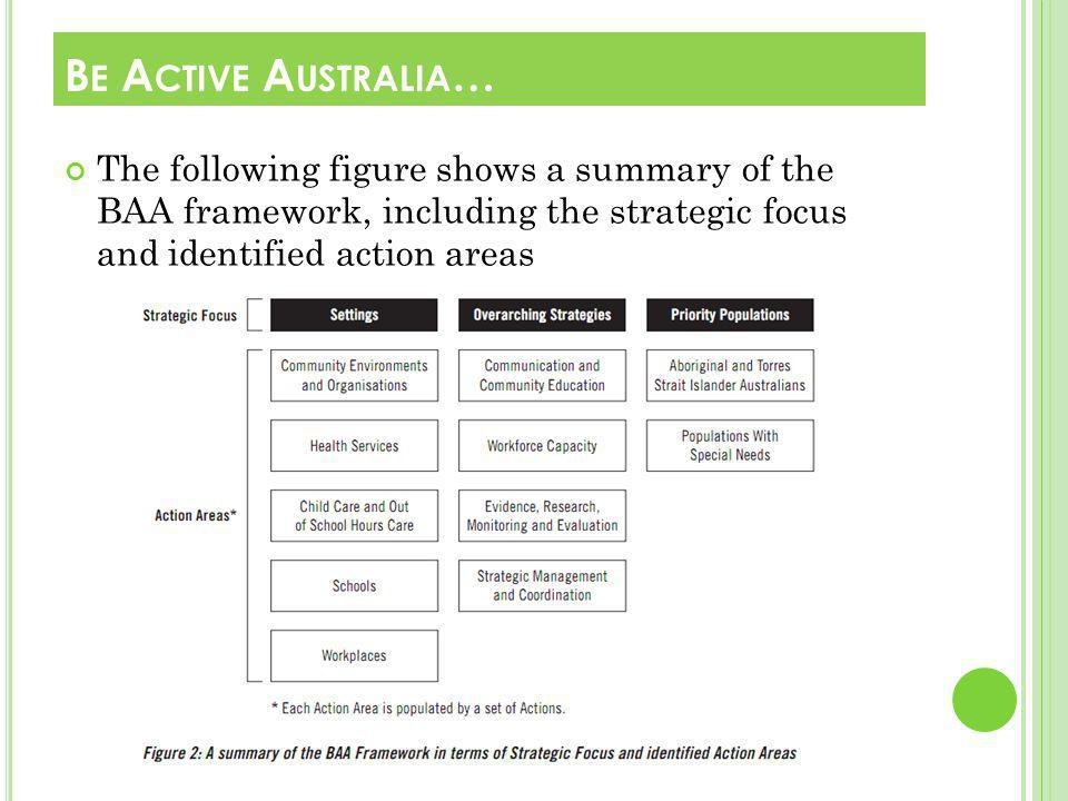 The following figure shows a summary of the BAA framework, including the strategic focus and identified action areas B E A CTIVE A USTRALIA …