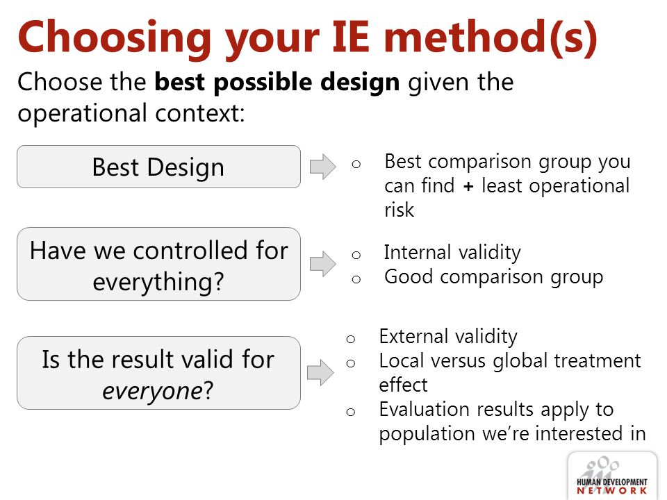 Choosing your IE method(s) Best Design Have we controlled for everything.