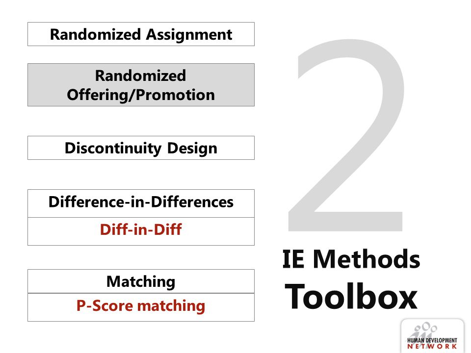 2 IE Methods Toolbox Randomized Assignment Discontinuity Design Diff-in-Diff Randomized Offering/Promotion Difference-in-Differences P-Score matching Matching