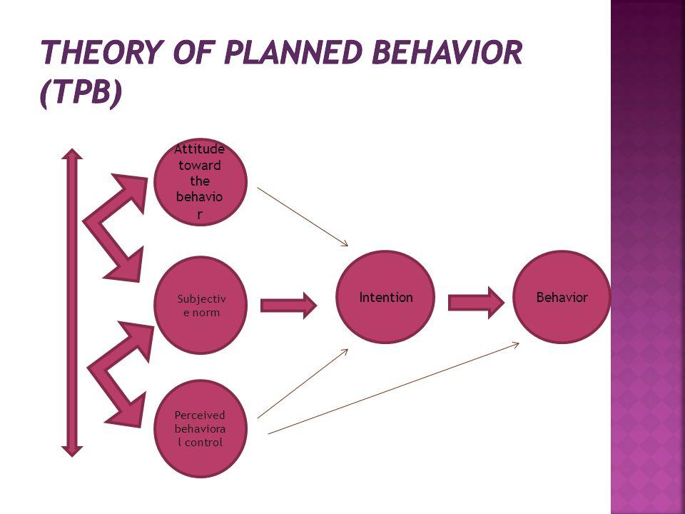 Attitude toward the behavio r Subjectiv e norm Perceived behaviora l control IntentionBehavior