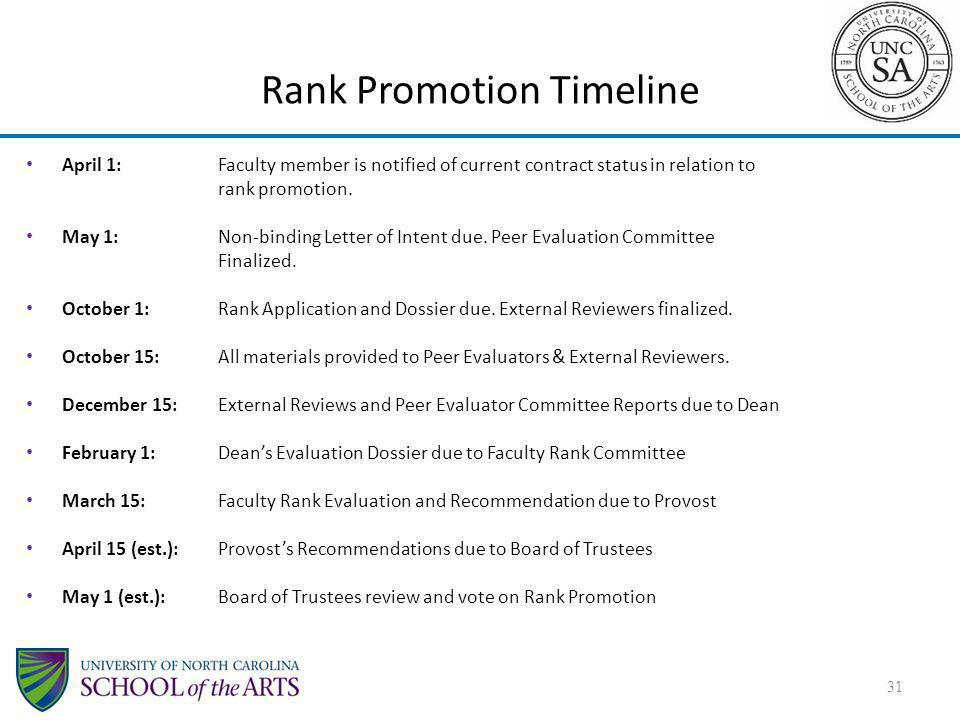 Rank Promotion Timeline April 1: Faculty member is notified of current contract status in relation to rank promotion.