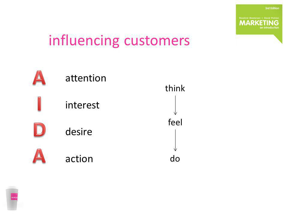 influencing customers attention interest desire action think feel do