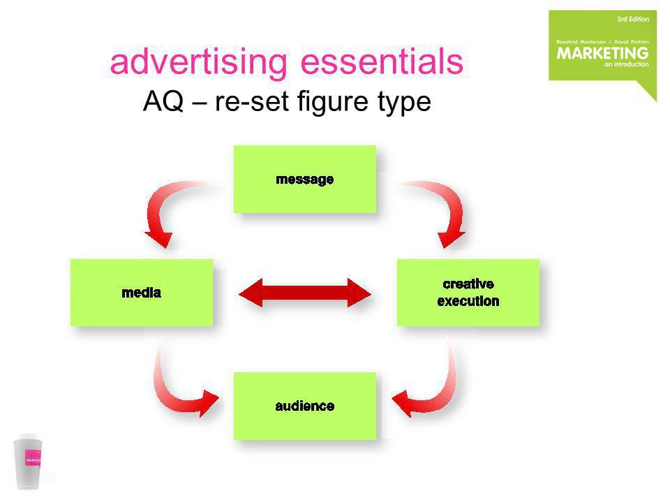 advertising essentials AQ – re-set figure type
