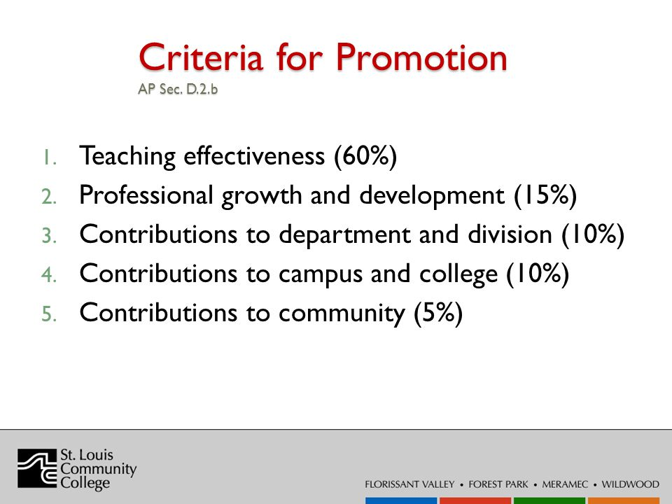 Criteria for Promotion AP Sec. D.2.b 1. Teaching effectiveness (60%) 2.