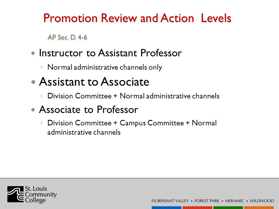 Promotion Review and Action Levels AP Sec. D. 4-6 Instructor to Assistant Professor Normal administrative channels only Assistant to Associate Divisio