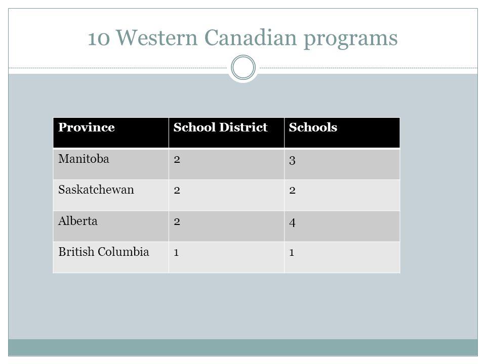 10 Western Canadian programs ProvinceSchool DistrictSchools Manitoba23 Saskatchewan22 Alberta24 British Columbia11