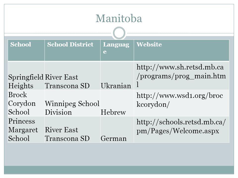 Manitoba SchoolSchool DistrictLanguag e Website Springfield Heights River East Transcona SDUkranian http://www.sh.retsd.mb.ca /programs/prog_main.htm l Brock Corydon School Winnipeg School DivisionHebrew http://www.wsd1.org/broc kcorydon/ Princess Margaret School River East Transcona SDGerman http://schools.retsd.mb.ca/ pm/Pages/Welcome.aspx