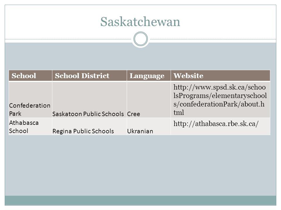 Saskatchewan SchoolSchool DistrictLanguageWebsite Confederation ParkSaskatoon Public SchoolsCree http://www.spsd.sk.ca/schoo lsPrograms/elementaryschool s/confederationPark/about.h tml Athabasca SchoolRegina Public SchoolsUkranian http://athabasca.rbe.sk.ca/